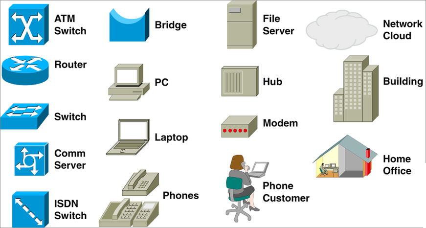 icons and symbols king of networking create cisco network diagram online Network Diagram Template
