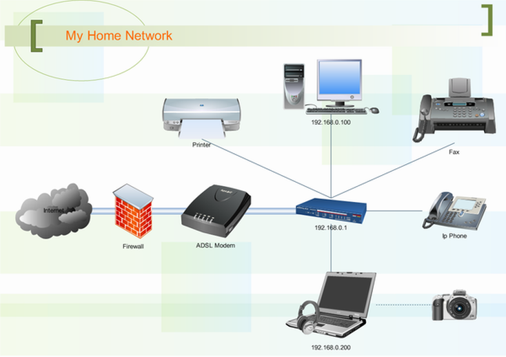 Different Types Of Computer Networks King Of Networking: wired home network architecture